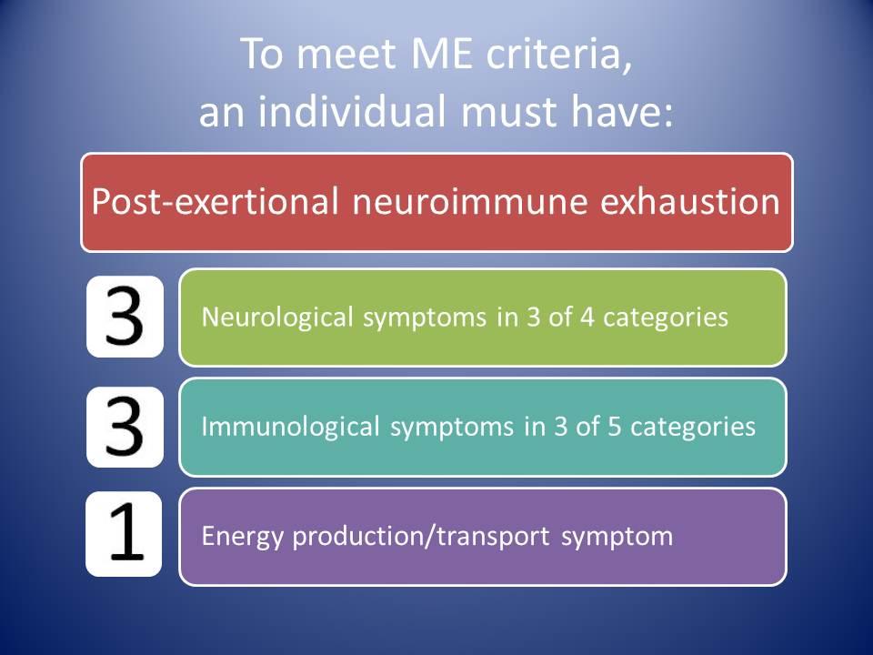 ME-criteria