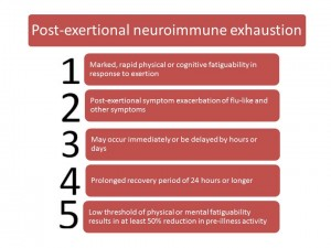 Post exertional neuroimmune exhaustion